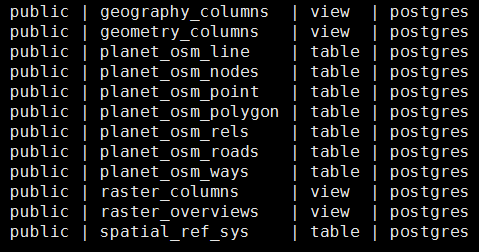 What osm2pgsql and osmosis exactly do when import data into postgis